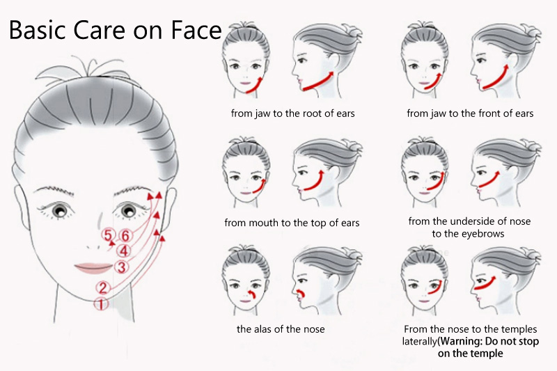 basic care on face