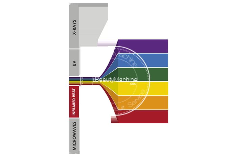 Light Spectrum