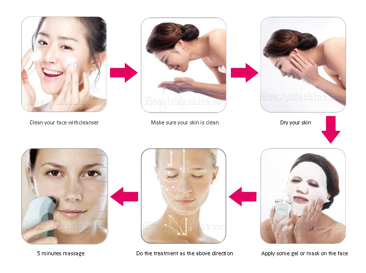 Microcurrent skin toner Usage method